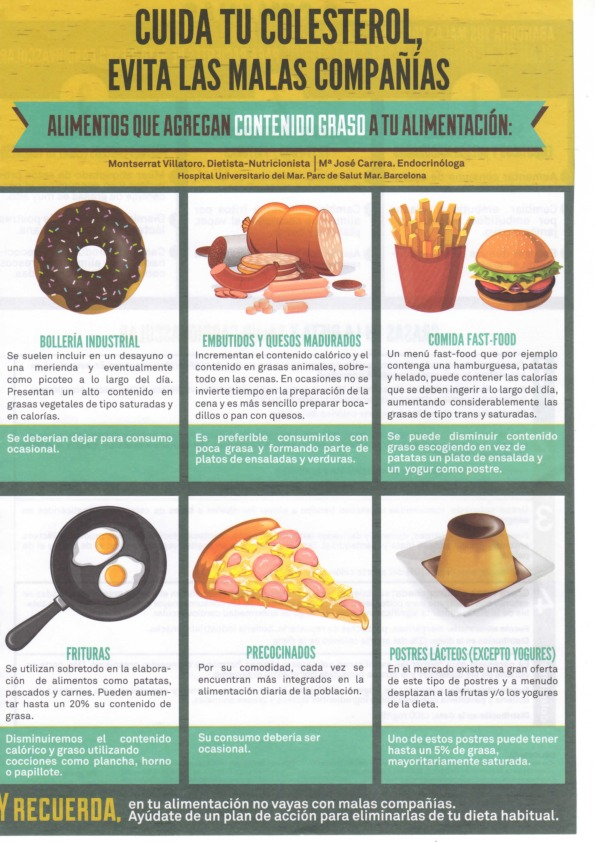 Infografía Cuida tu colesterol - pulse ara descargar una versión imprimible